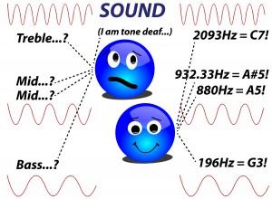 Spectrum1 Sound