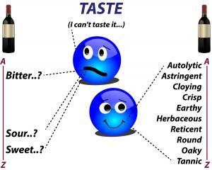 Spectrum3 Taste