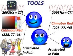 Spectrum6 Tools